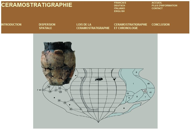 Ceramostratigraphie.ch